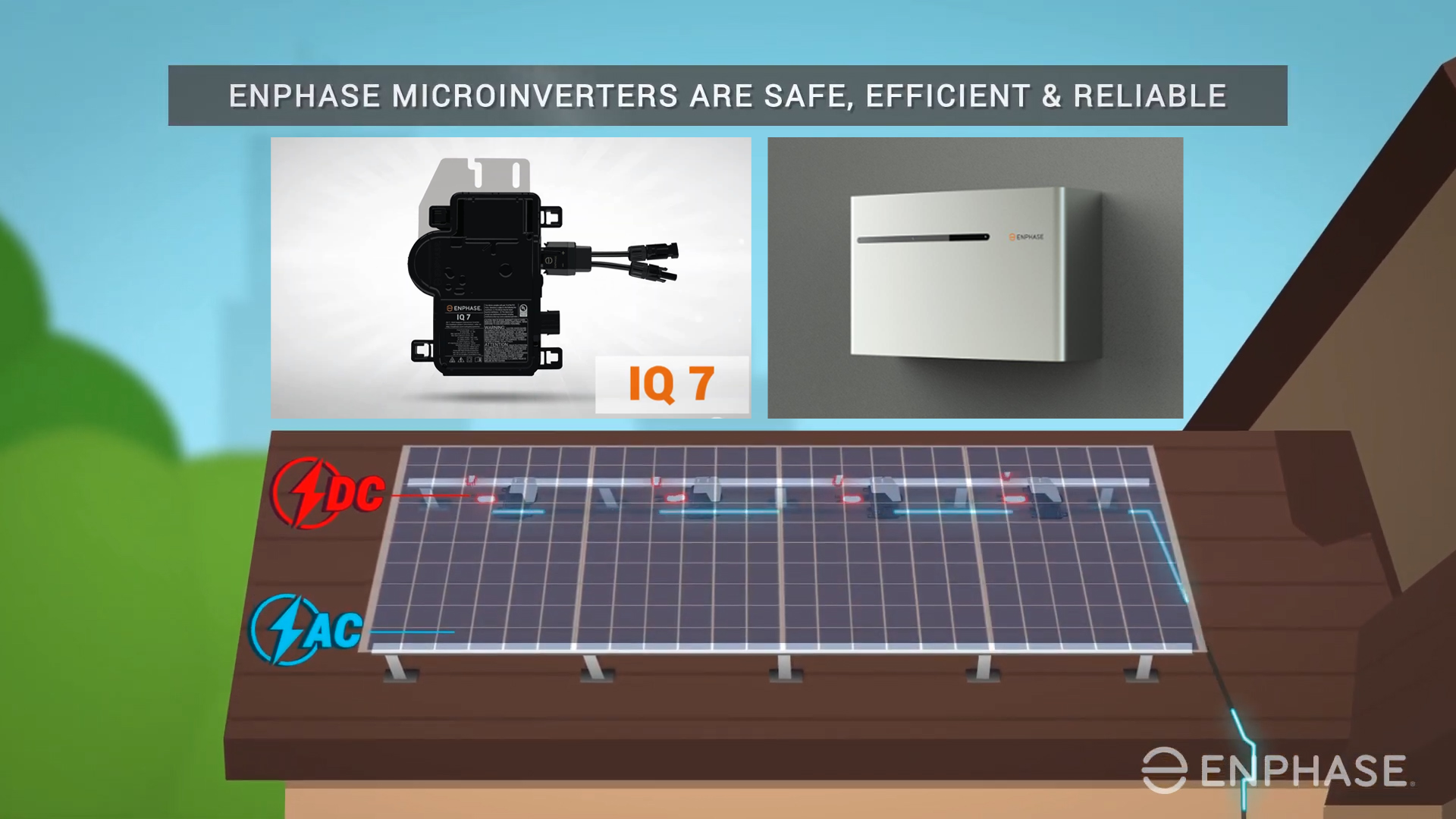 Enphase IQ™ 7 Microinverters: Serious about Solar Energy for your home or business ☀